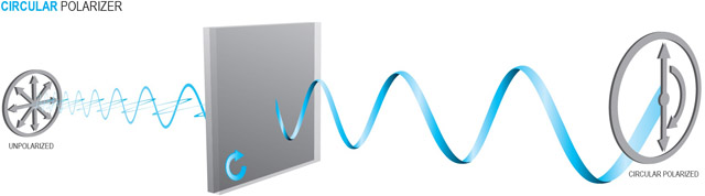 Polarizer Display And Polarising Filters Hncp Polariser